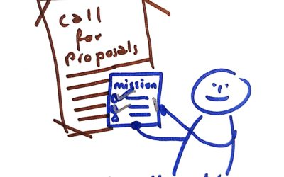 What to Do with a Call for Proposals