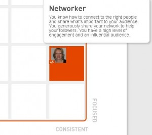 Klout: to see how you're perceived