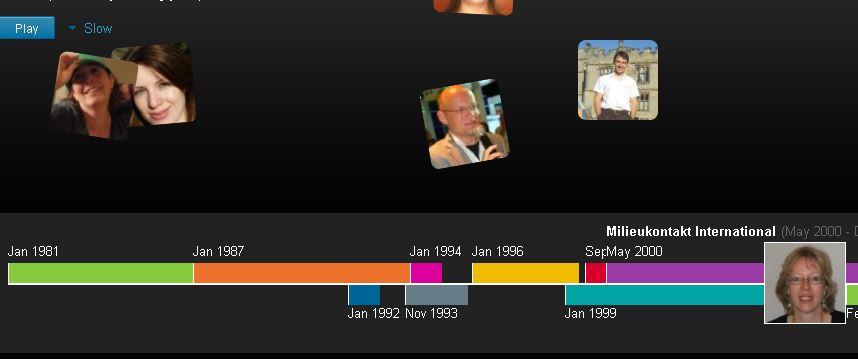 LinkedIn Timeline